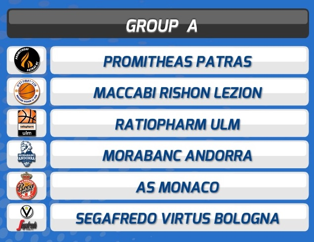 7DAYS EuroCup draw100