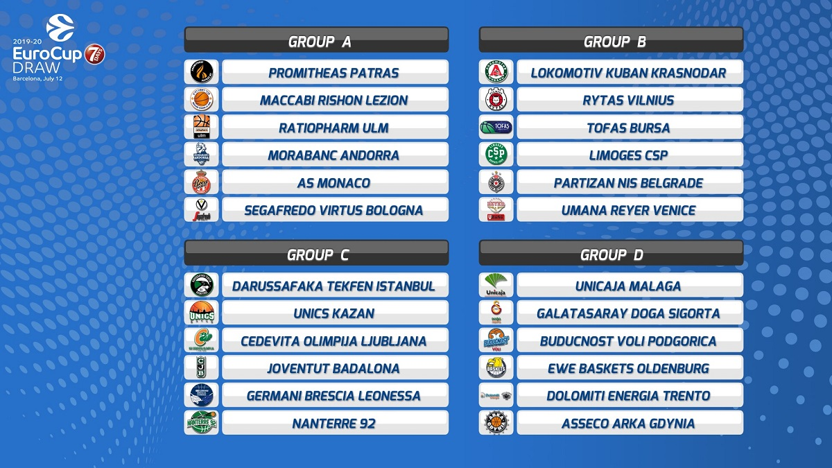 7DAYS EuroCup draw100a