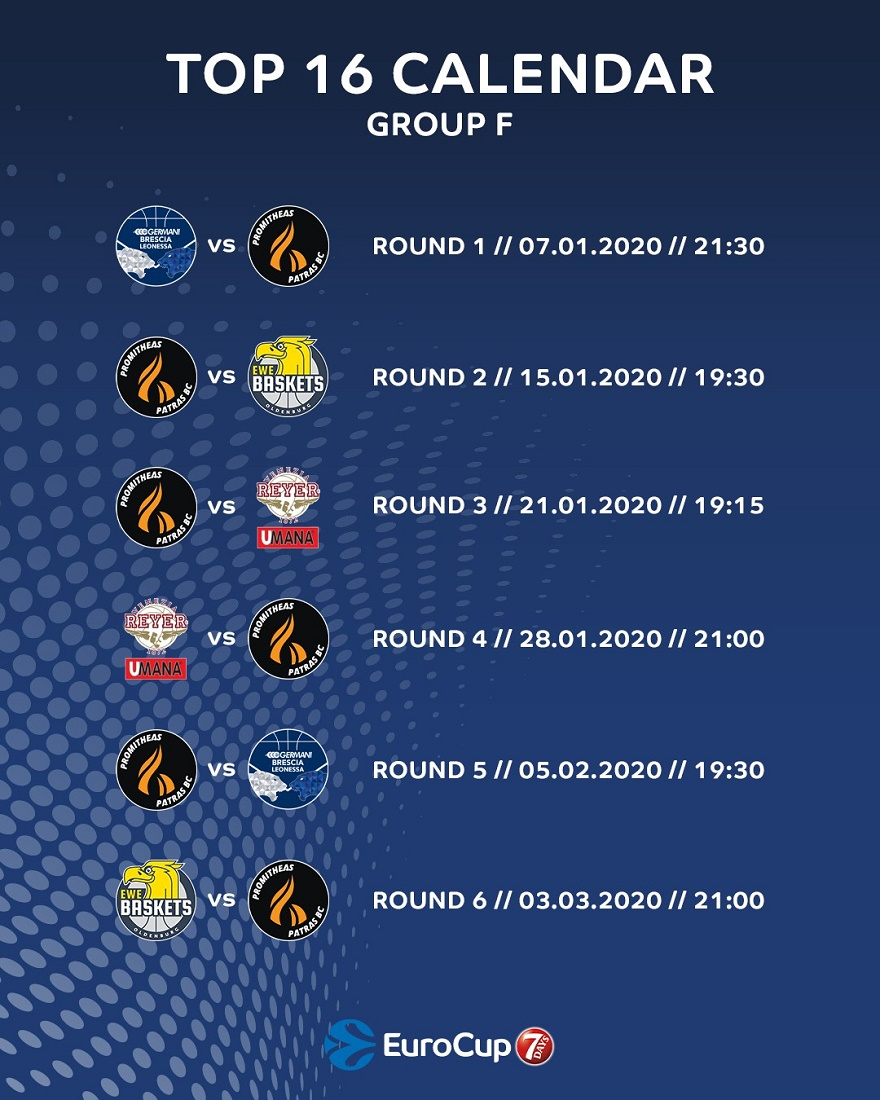 7DAYS EuroCup draw top16 109b