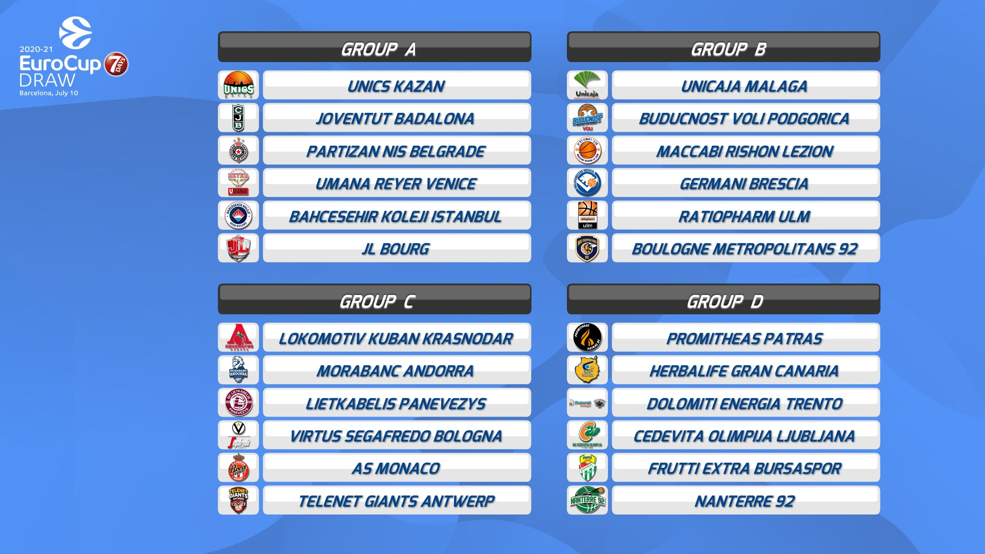 7DAYS EuroCup20 rs draw 101