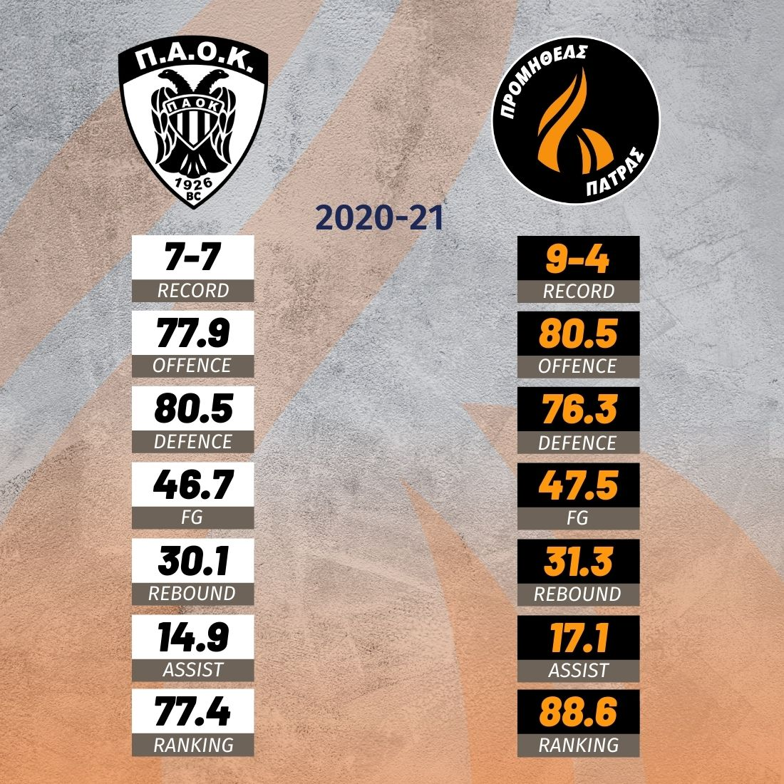 PAOK PROM 06032021 PRE GAME STATS COVER